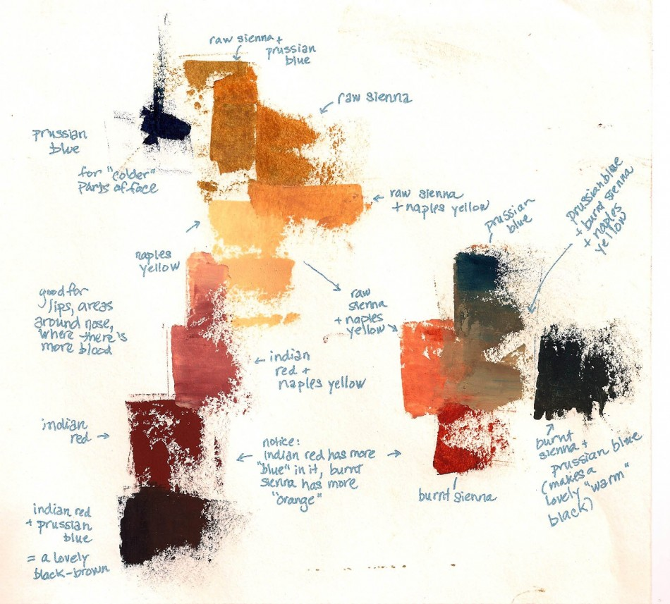 color mixing guide for portraiture